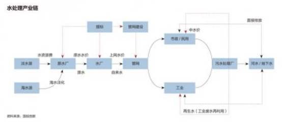 说明: http://img.h2o-china.com/uploads/2014/10/112_1412906512.jpg