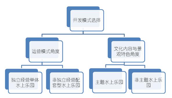 http://www.gzhaisan.cn/uploads/allimg/150314/1-15031415402W34.png