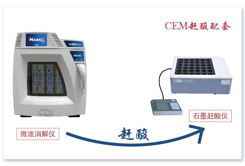 CEM微波消解配套赶酸仪